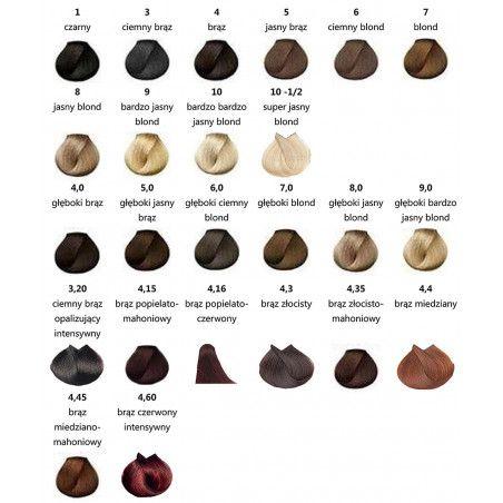 Farby loreal majirel paleta