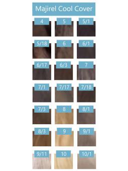 Farba Loreal Cool Cover paleta kolorów