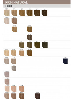 Wszystkie kolory farb Wella Koleston Me+.