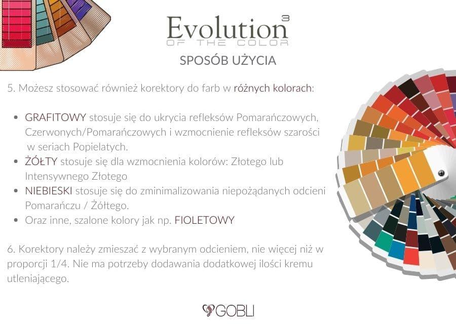 Alfaparf kolory korektorów