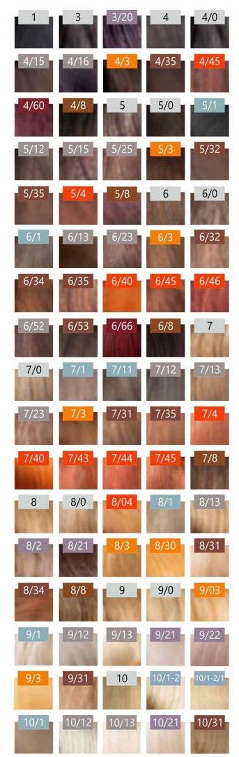 Loreal Majirel Paleta kolorów